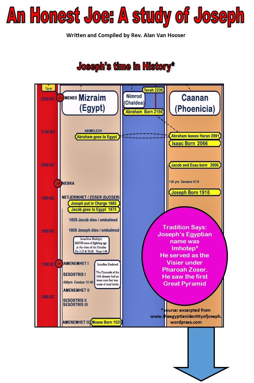 joseph infographic vertical presentation in jpeg